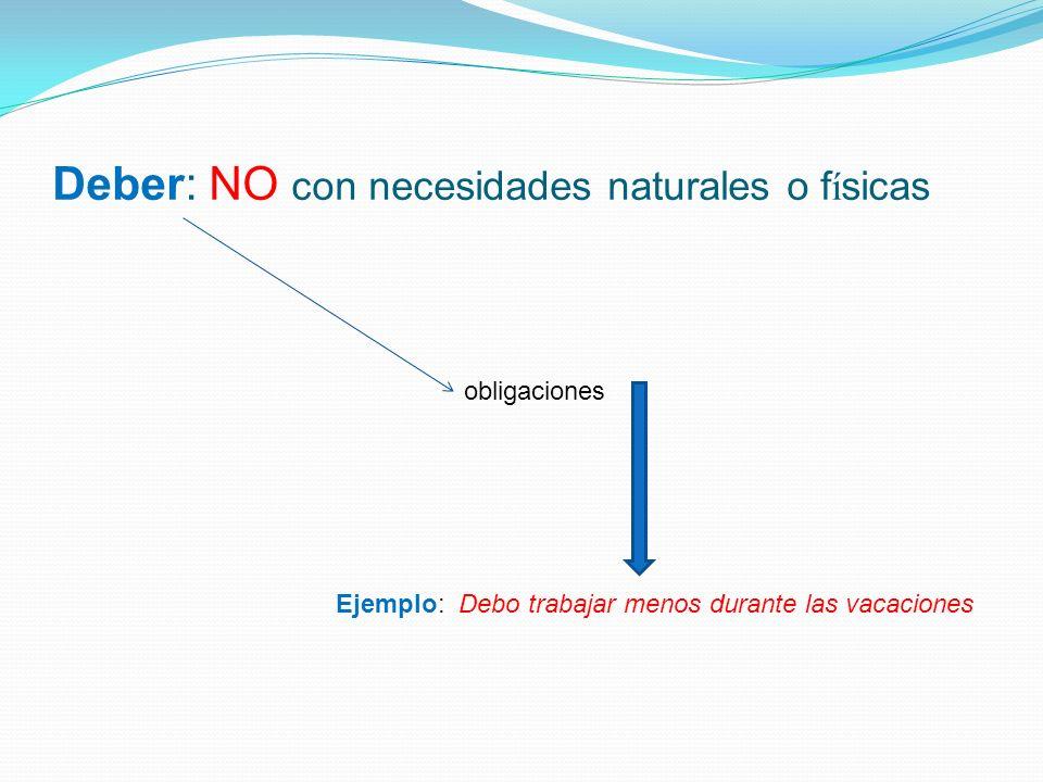 Deber: NO con necesidades naturales o f í sicas obligaciones Ejemplo: Debo trabajar menos durante las vacaciones