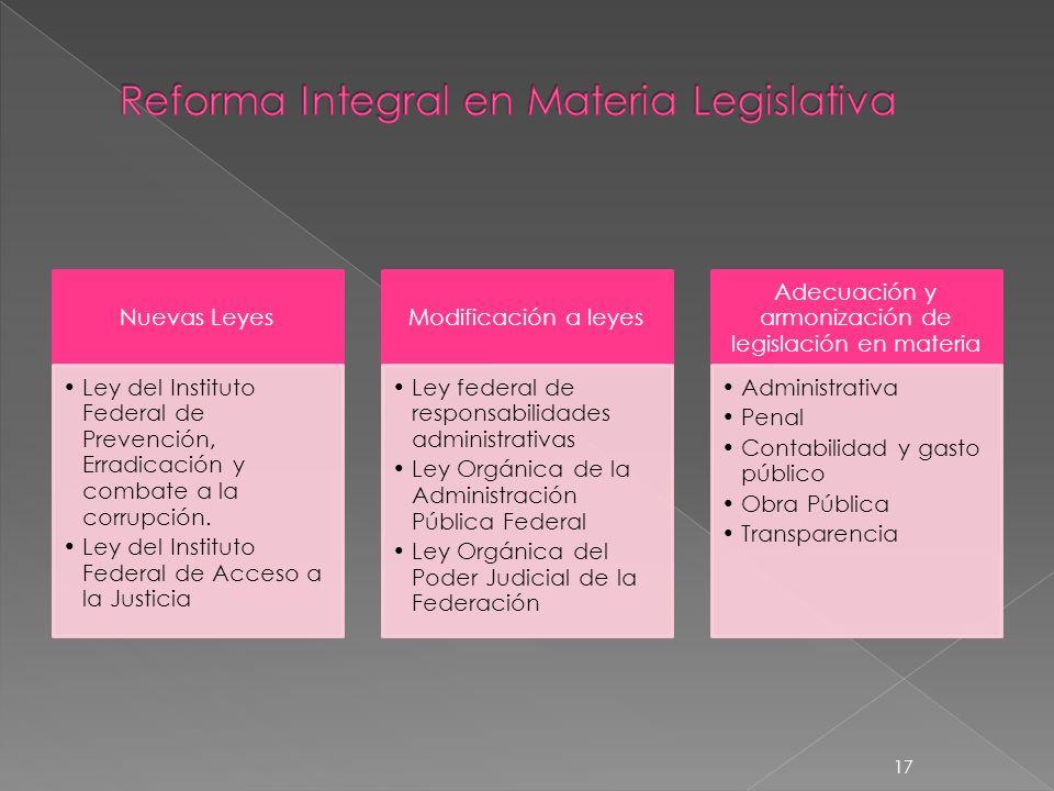 Nuevas Leyes Ley del Instituto Federal de Prevención, Erradicación y combate a la corrupción.