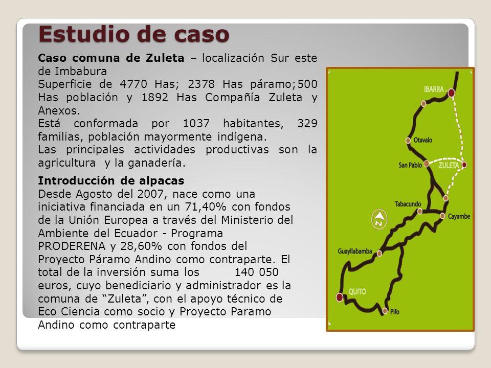 Estudio de caso Caso comuna de Zuleta – localización Sur este de Imbabura Superficie de 4770 Has; 2378 Has páramo;500 Has población y 1892 Has Compañí
