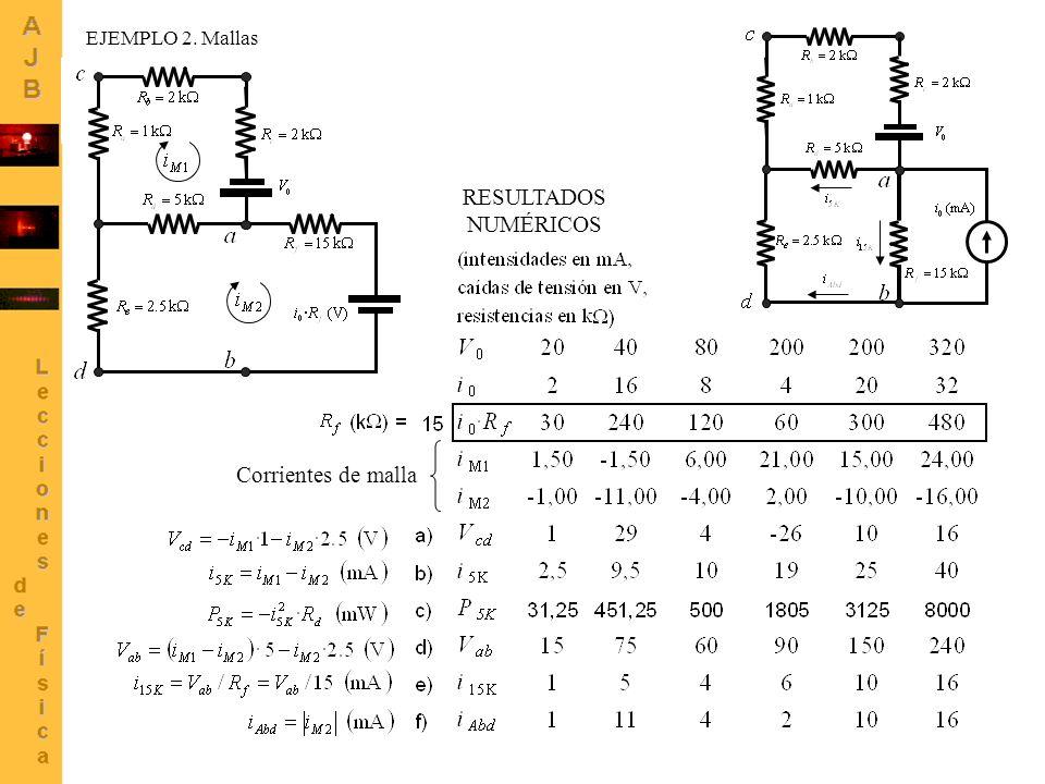 6 e) Calcular la corriente de cortocircuito i CC entre los terminales a y b (en mA).