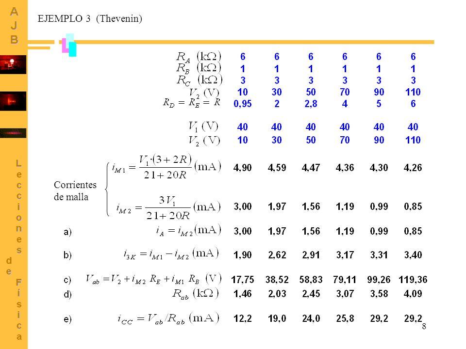 9 c) Calcular la caída de tensión V AB.