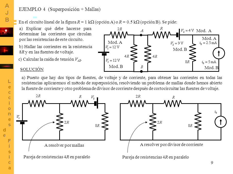 10 Circuito resultante una vez simplificadas las dos resistencias 4R en paralelo Circuito A Circuito B Método de resolución: consideraremos el circuito problema como la superposición de los circuitos A y B indicados más abajo.
