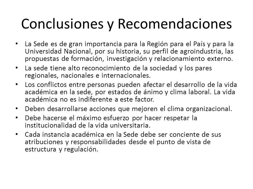 Conclusiones y Recomendaciones La Sede es de gran importancia para la Región para el País y para la Universidad Nacional, por su historia, su perfil de agroindustria, las propuestas de formación, investigación y relacionamiento externo.