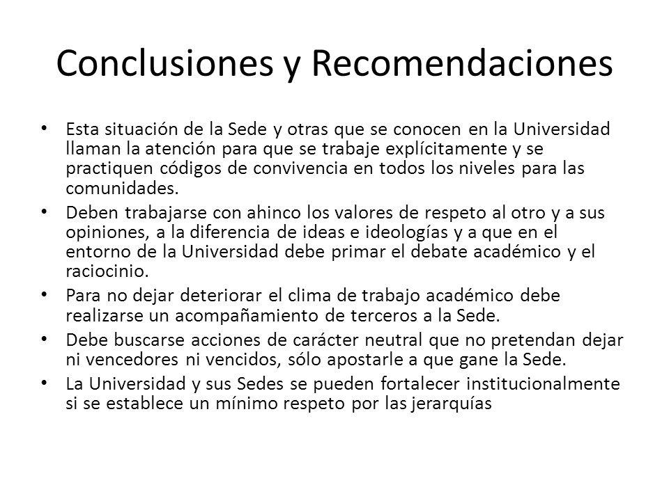 Conclusiones y Recomendaciones Esta situación de la Sede y otras que se conocen en la Universidad llaman la atención para que se trabaje explícitamente y se practiquen códigos de convivencia en todos los niveles para las comunidades.