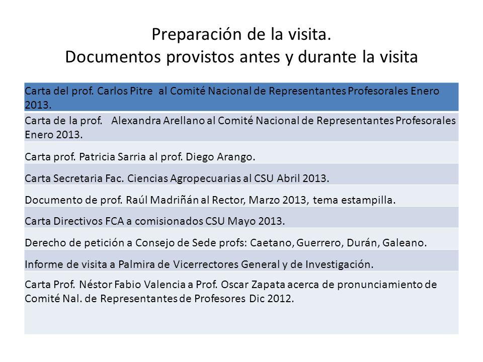 Preparación de la visita.Documentos provistos antes y durante la visita Carta del prof.