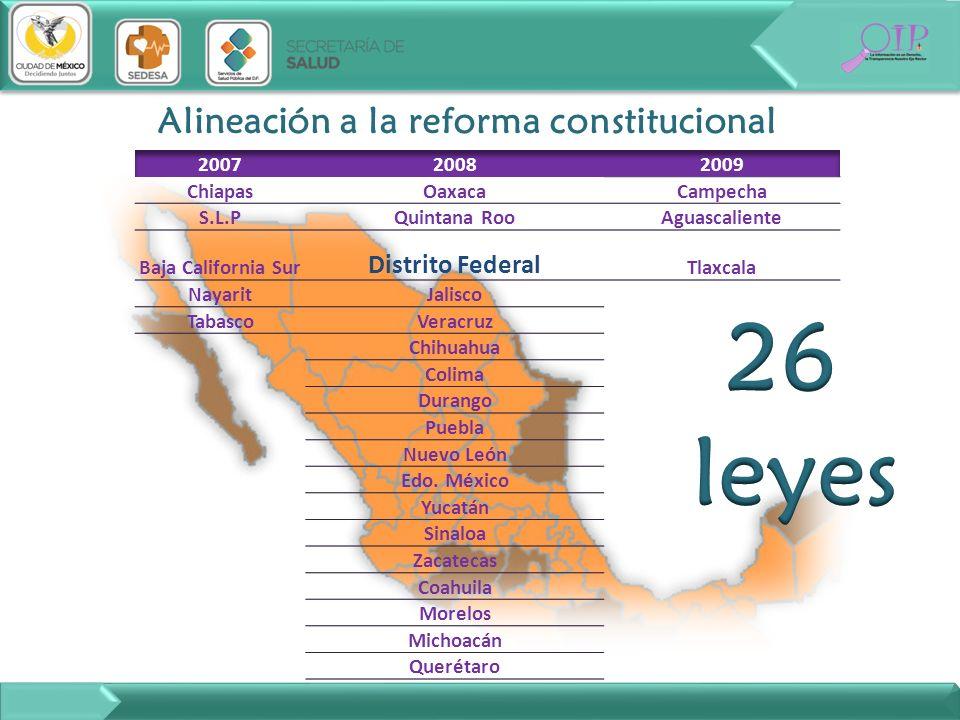 Alineación a la reforma constitucional