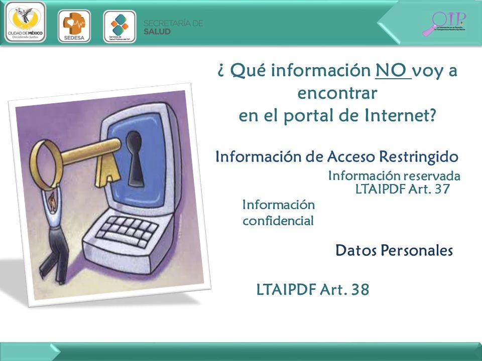 ¿ Qué información NO voy a encontrar en el portal de Internet? Información confidencial LTAIPDF Art. 37 Información reservada Datos Personales LTAIPDF
