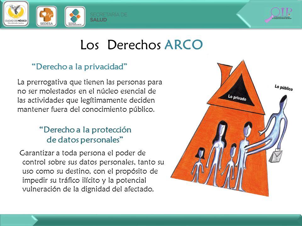 Derecho a la privacidad La prerrogativa que tienen las personas para no ser molestados en el núcleo esencial de las actividades que legítimamente deci
