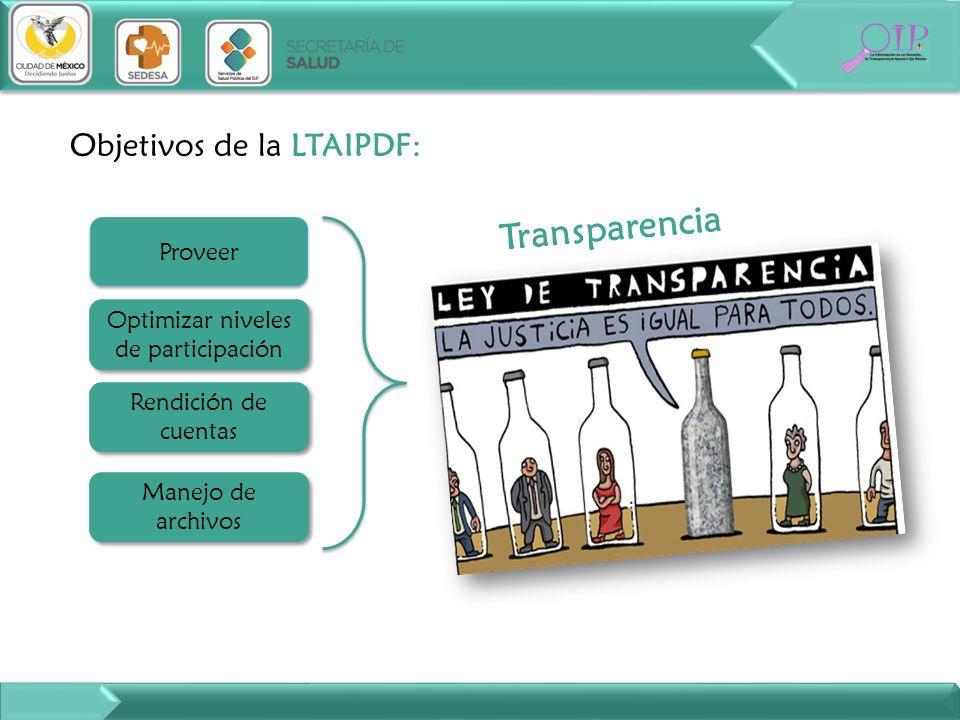 Objetivos de la LTAIPDF: Proveer Optimizar niveles de participación Rendición de cuentas Manejo de archivos Transparencia