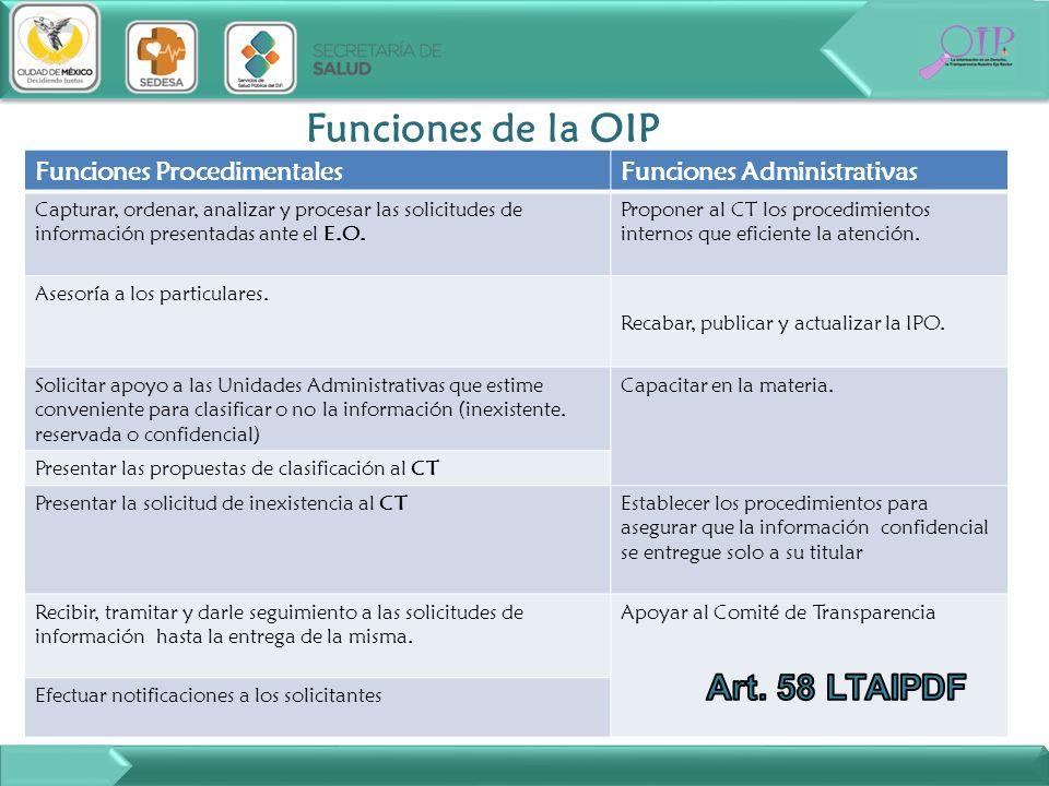 Funciones de la OIP Funciones ProcedimentalesFunciones Administrativas Capturar, ordenar, analizar y procesar las solicitudes de información presentad