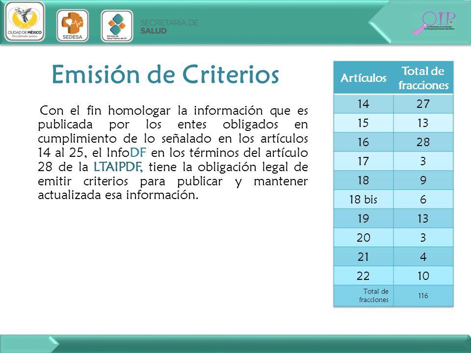 Con el fin homologar la información que es publicada por los entes obligados en cumplimiento de lo señalado en los artículos 14 al 25, el InfoDF en lo