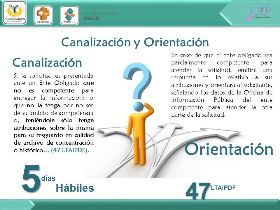 Canalización Canalización y Orientación Orientación 5 5 días Hábiles Si la solicitud es presentada ante un Ente Obligado que no es competente para ent