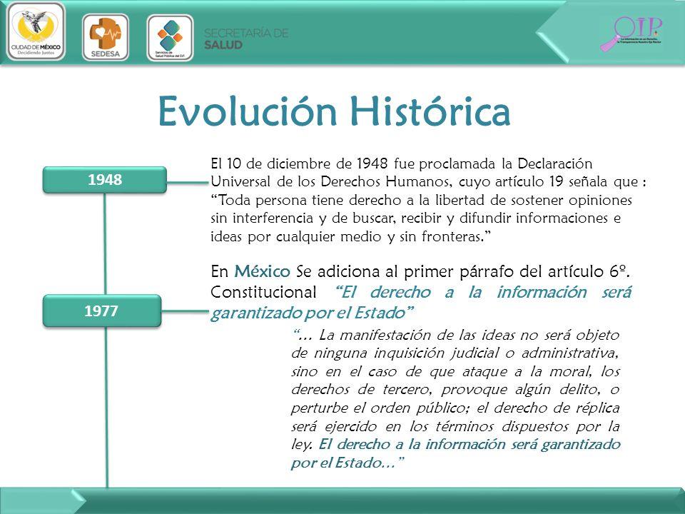 Evolución Histórica 1948 El 10 de diciembre de 1948 fue proclamada la Declaración Universal de los Derechos Humanos, cuyo artículo 19 señala que : Tod
