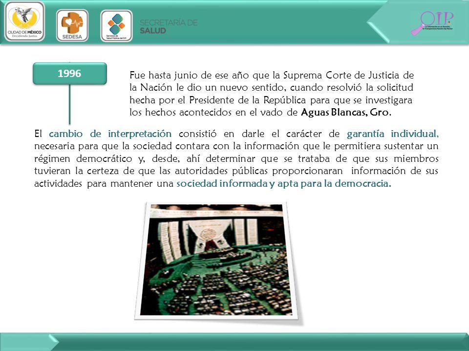 Acceso Restringido Reservada (Art.37 LTAIPDF) Reservada (Art.37 LTAIPDF) Confidencial (Art.38 LTAIPDF) Confidencial (Art.38 LTAIPDF)