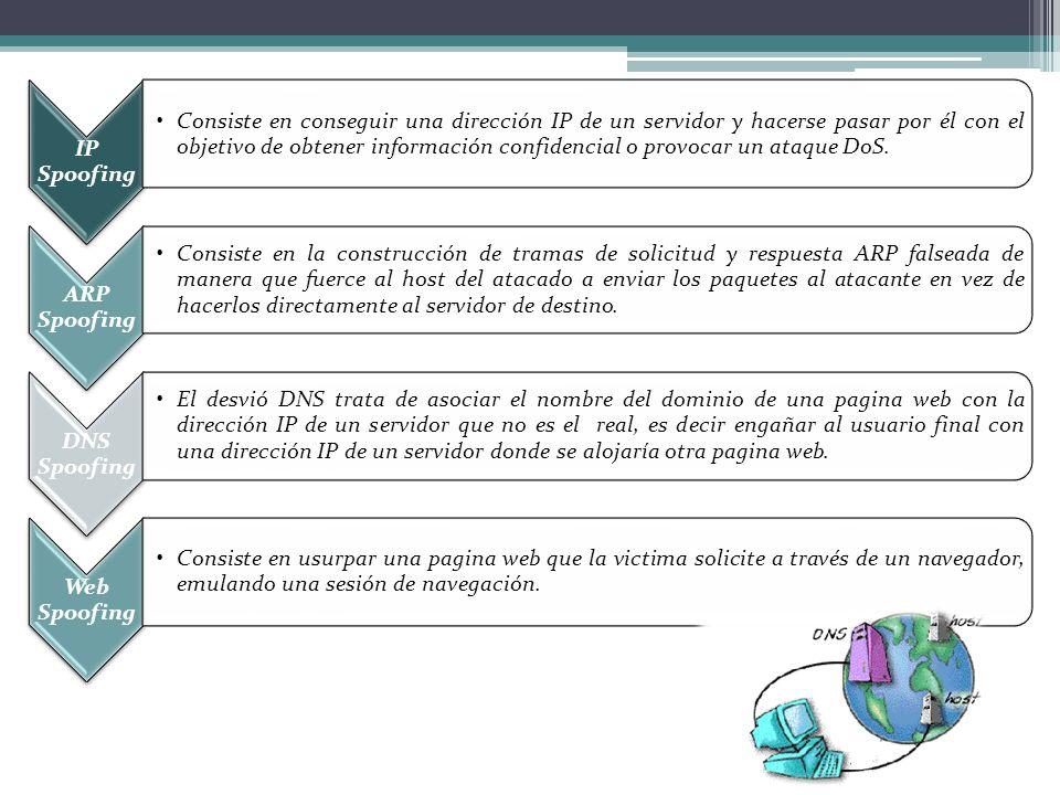 IP Spoofing Consiste en conseguir una dirección IP de un servidor y hacerse pasar por él con el objetivo de obtener información confidencial o provocar un ataque DoS.