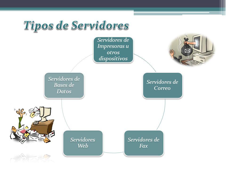Servidores de Impresoras u otros dispositivos Servidores de Correo Servidores de Fax Servidores Web Servidores de Bases de Datos