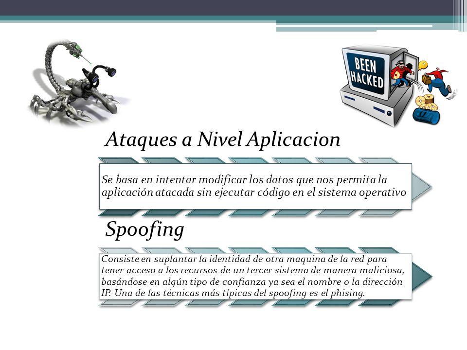 Ataques a Nivel Aplicacion Se basa en intentar modificar los datos que nos permita la aplicación atacada sin ejecutar código en el sistema operativo S