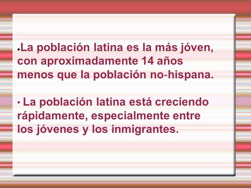 La población latina es la más jóven, con aproximadamente 14 años menos que la población no hispana. La población latina está creciendo rápidamente, es