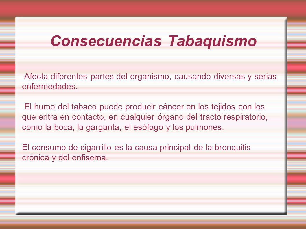 Consecuencias Tabaquismo Afecta diferentes partes del organismo, causando diversas y serias enfermedades. El humo del tabaco puede producir cáncer en
