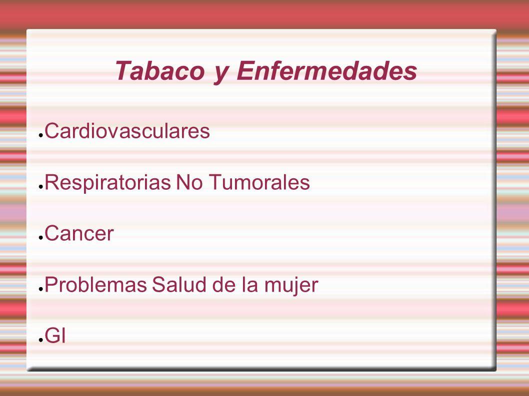 Tabaco y Enfermedades Cardiovasculares Respiratorias No Tumorales Cancer Problemas Salud de la mujer GI