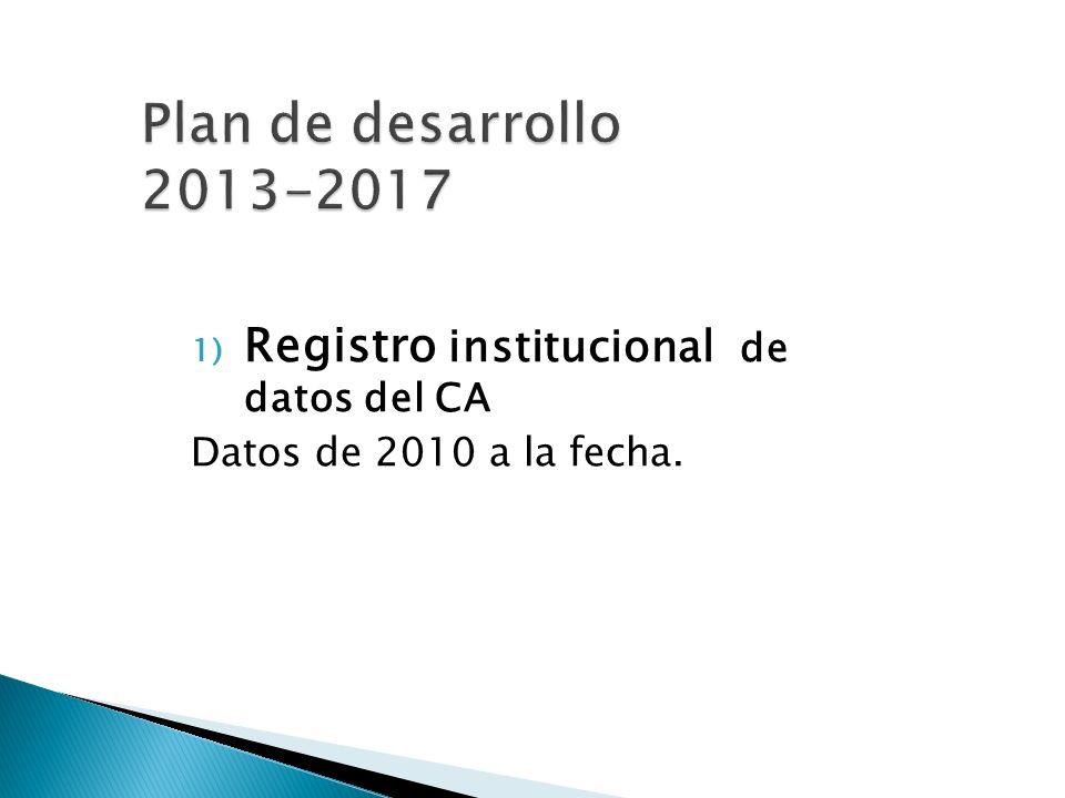 1) Registro institucional de datos del CA Datos de 2010 a la fecha.