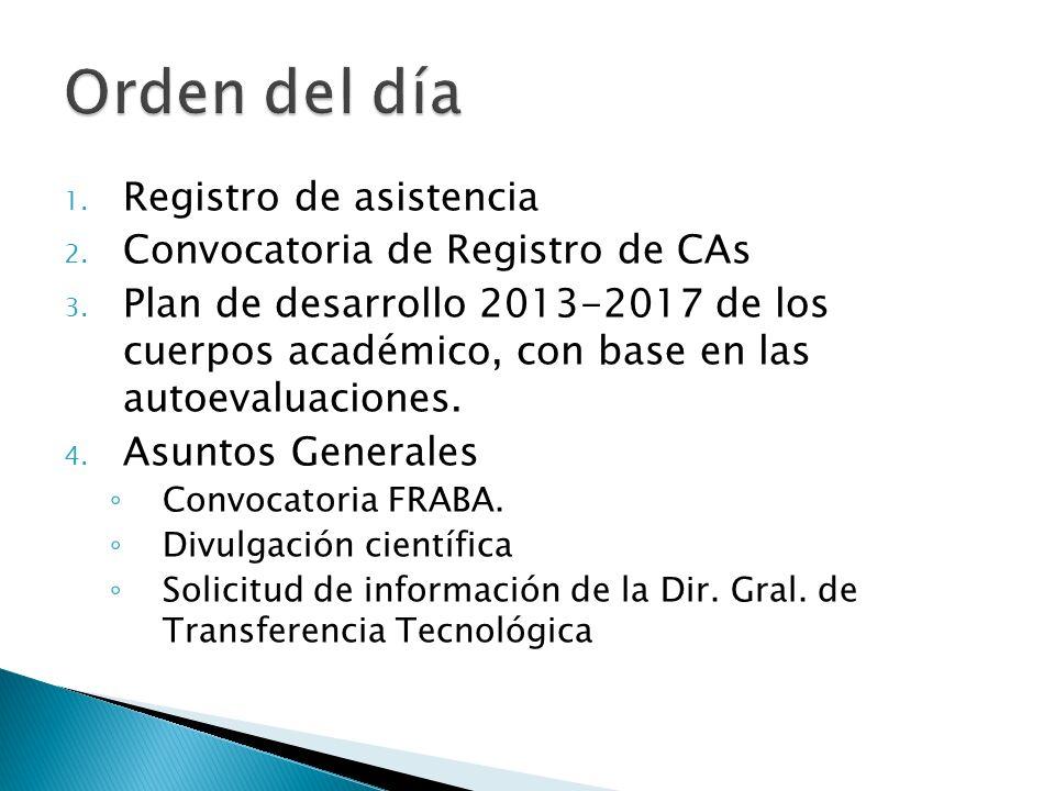 1. Registro de asistencia 2. Convocatoria de Registro de CAs 3. Plan de desarrollo 2013-2017 de los cuerpos académico, con base en las autoevaluacione