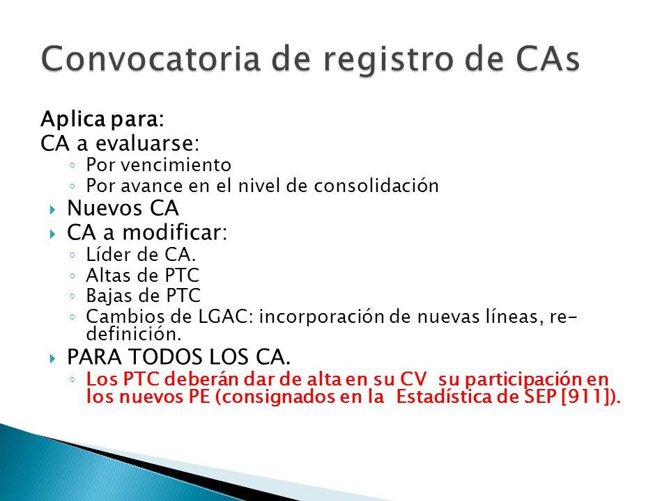 Aplica para: CA a evaluarse: Por vencimiento Por avance en el nivel de consolidación Nuevos CA CA a modificar: Líder de CA. Altas de PTC Bajas de PTC