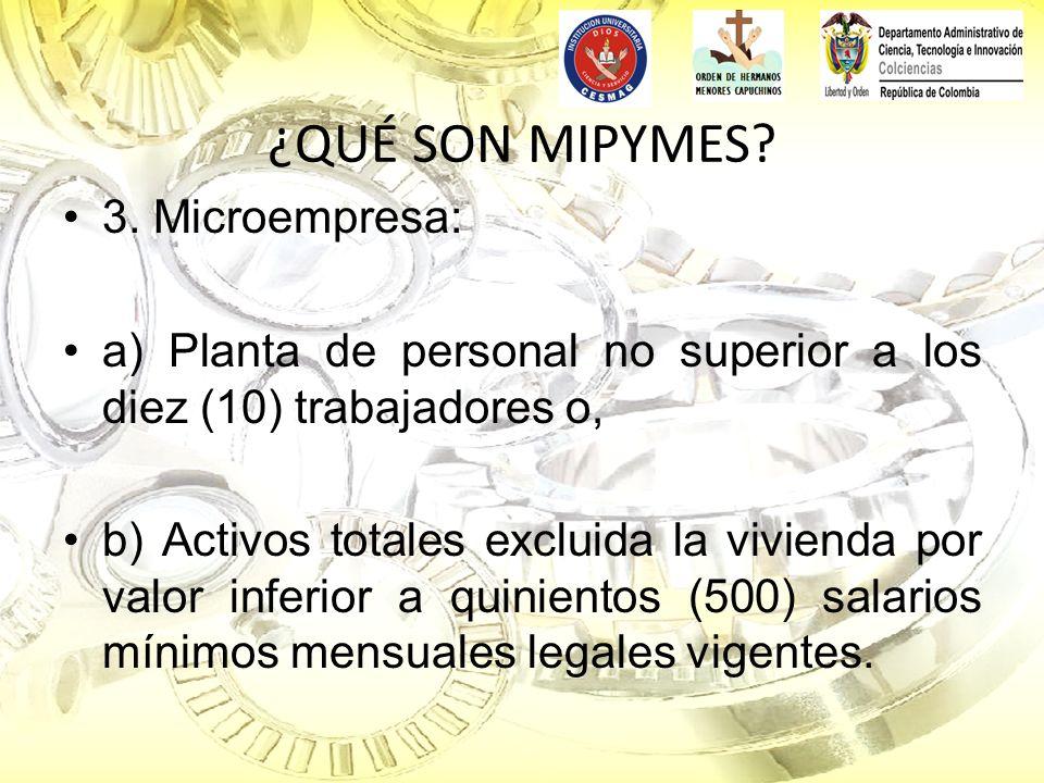 ¿QUÉ SON MIPYMES? 3. Microempresa: a) Planta de personal no superior a los diez (10) trabajadores o, b) Activos totales excluida la vivienda por valor