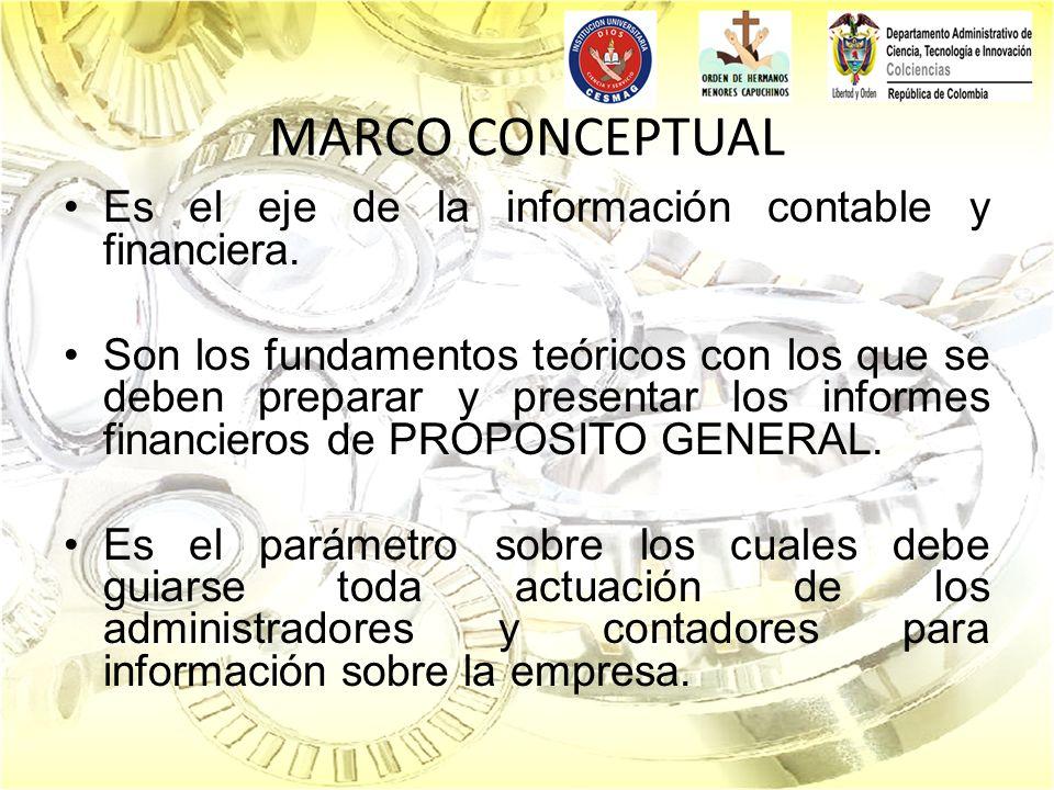 MARCO CONCEPTUAL Es el eje de la información contable y financiera. Son los fundamentos teóricos con los que se deben preparar y presentar los informe