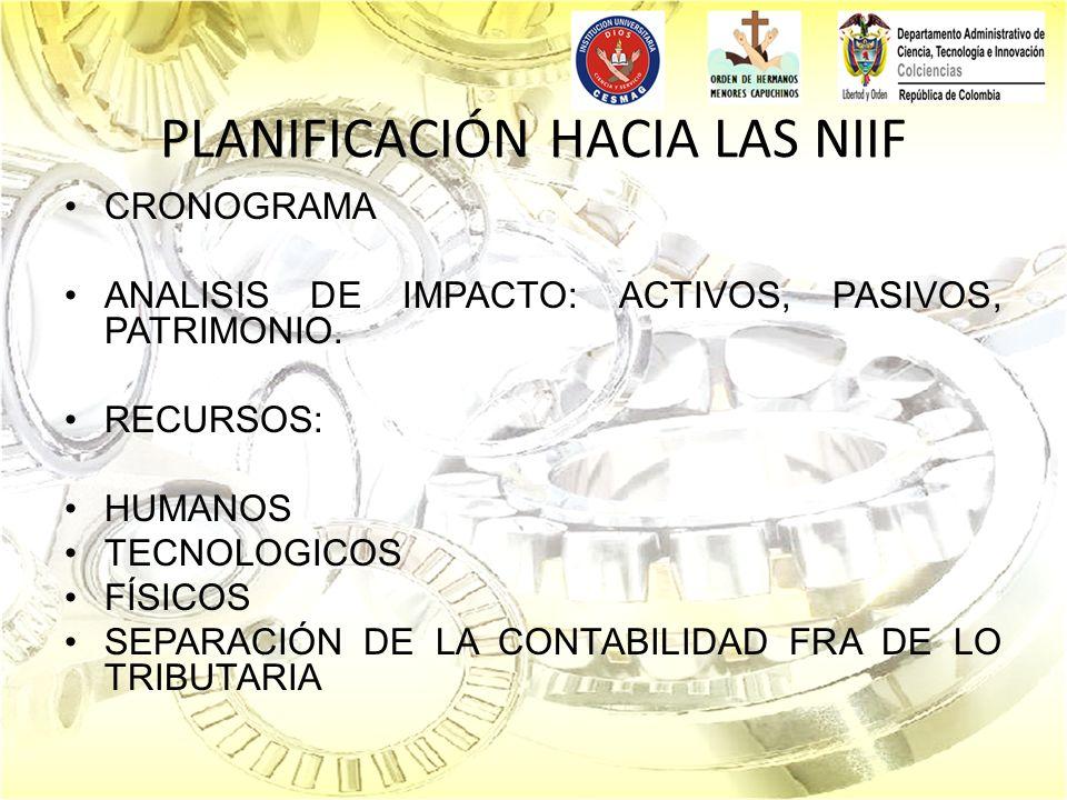 PLANIFICACIÓN HACIA LAS NIIF CRONOGRAMA ANALISIS DE IMPACTO: ACTIVOS, PASIVOS, PATRIMONIO. RECURSOS: HUMANOS TECNOLOGICOS FÍSICOS SEPARACIÓN DE LA CON