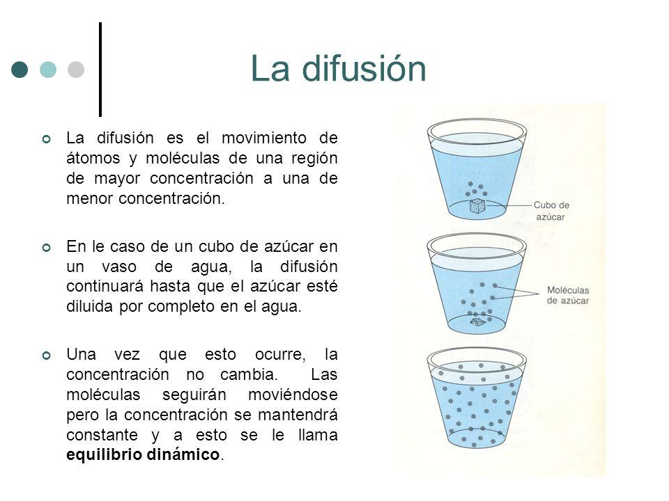 La difusión es el movimiento de átomos y moléculas de una región de mayor concentración a una de menor concentración. En le caso de un cubo de azúcar