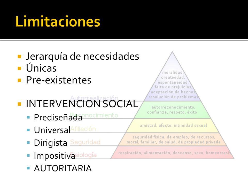 Jerarquía de necesidades Únicas Pre-existentes INTERVENCION SOCIAL Prediseñada Universal Dirigista Impositiva AUTORITARIA