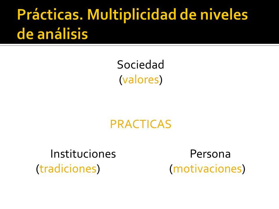 Sociedad (valores) PRACTICAS Instituciones Persona (tradiciones) (motivaciones)