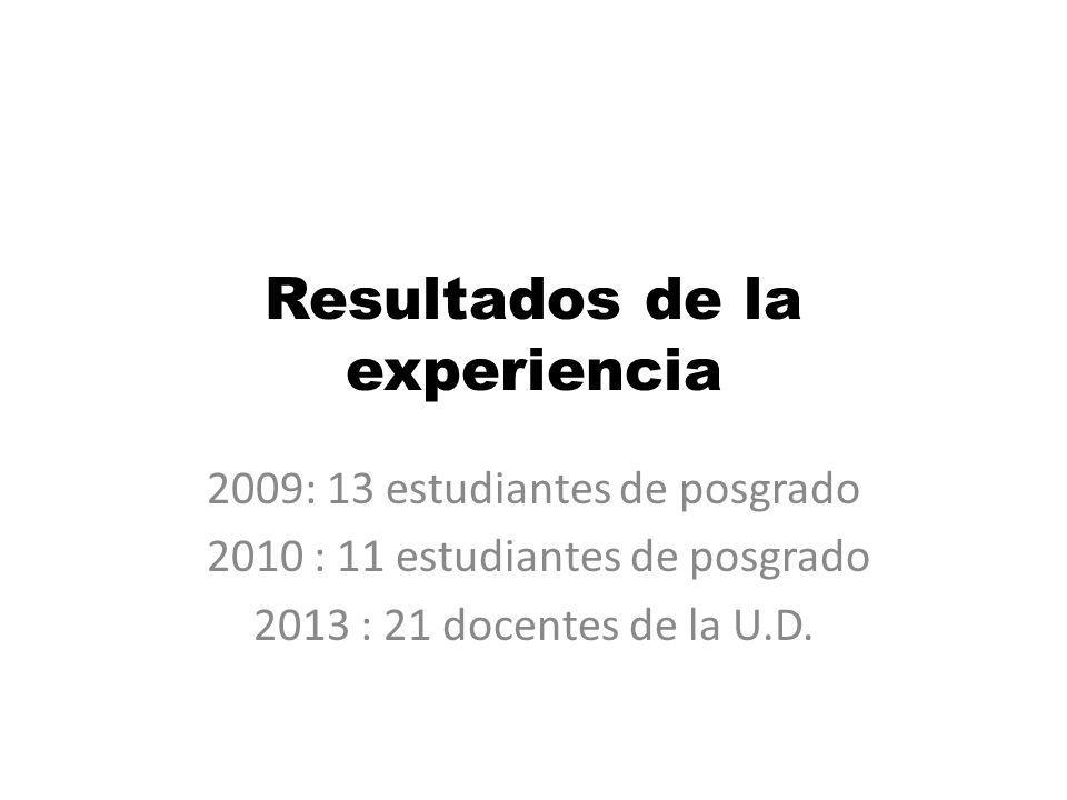 Resultados de la experiencia 2009: 13 estudiantes de posgrado 2010 : 11 estudiantes de posgrado 2013 : 21 docentes de la U.D.
