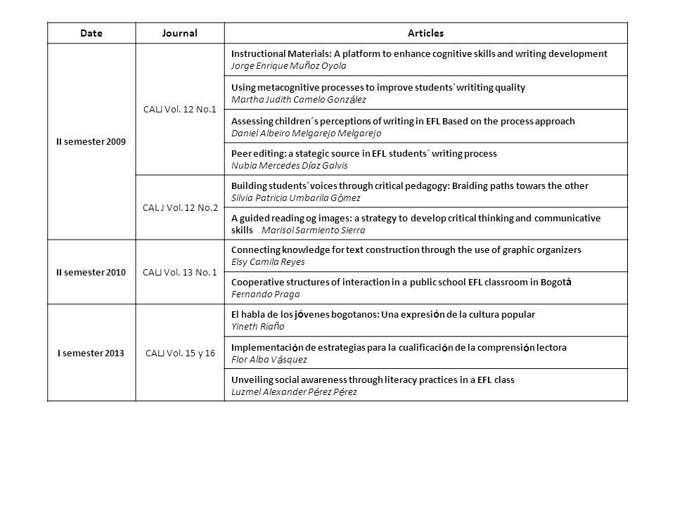DateJournalArticles II semester 2009 CALJ Vol. 12 No.1 Instructional Materials: A platform to enhance cognitive skills and writing development Jorge E