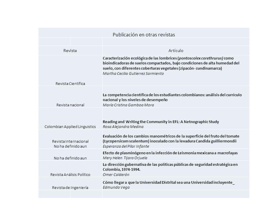 Publicación en otras revistas RevistaArtículo Revista Científica Caracterización ecológica de las lombrices (pontoscolex corethrurus) como bioindicado