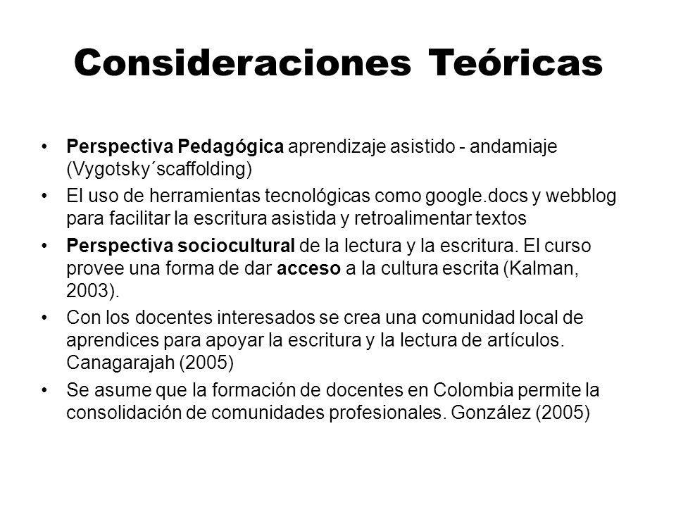 Consideraciones Teóricas Perspectiva Pedagógica aprendizaje asistido - andamiaje (Vygotsky´scaffolding) El uso de herramientas tecnológicas como googl