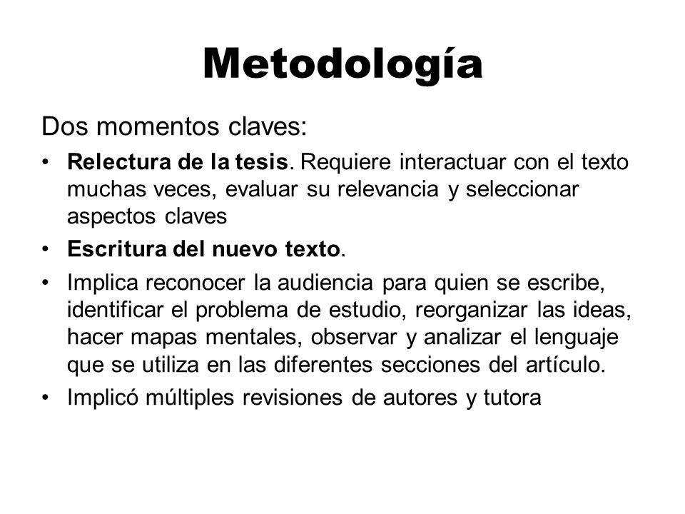 Metodología Dos momentos claves: Relectura de la tesis. Requiere interactuar con el texto muchas veces, evaluar su relevancia y seleccionar aspectos c
