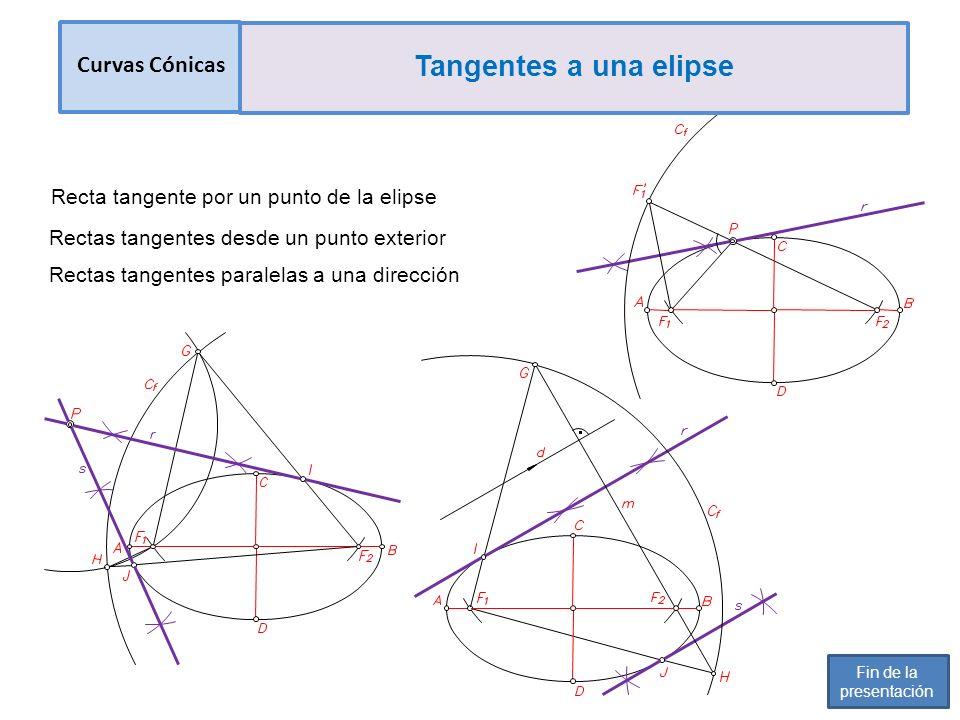 Recta tangente por un punto de la elipse Rectas tangentes desde un punto exterior Rectas tangentes paralelas a una dirección Fin de la presentación Curvas Cónicas Tangentes a una elipse