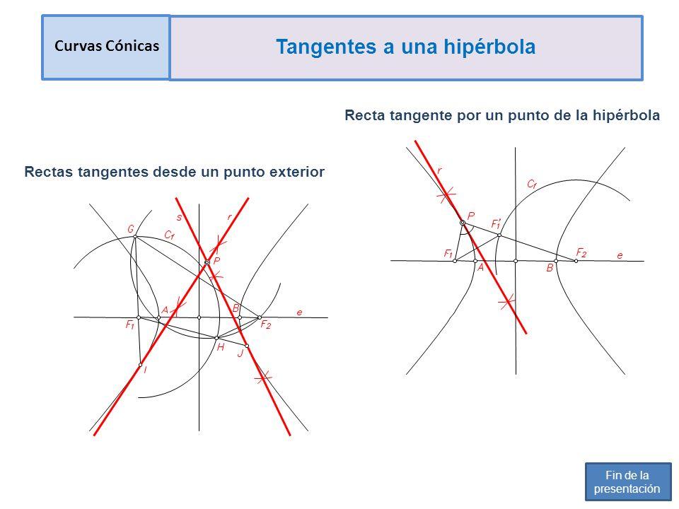 Recta tangente por un punto de la hipérbola Rectas tangentes desde un punto exterior Curvas Cónicas Tangentes a una hipérbola Fin de la presentación