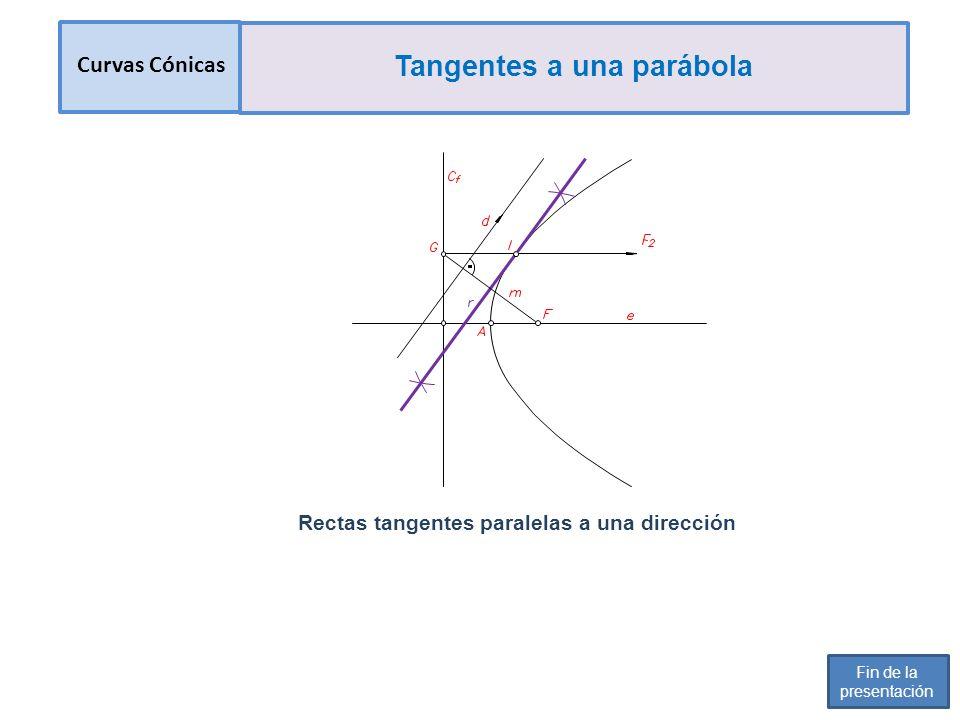 Método: afinidad Se determina una afinidad con eje AB entre la elipse y una circunferencia de diámetro AB Método: circunferencia focal Trazamos r afín de r, obteniendo F donde corte a la circunferencia.