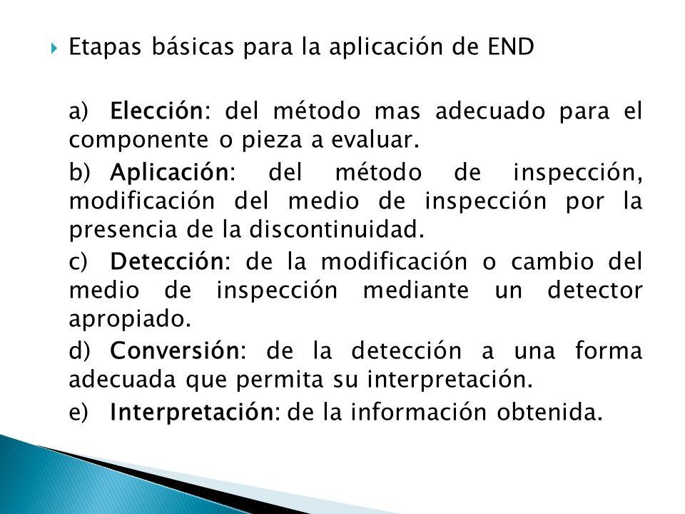 Etapas básicas para la aplicación de END a)Elección: del método mas adecuado para el componente o pieza a evaluar. b)Aplicación: del método de inspecc