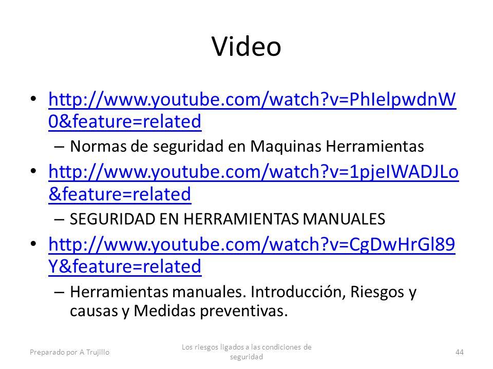 Video http://www.youtube.com/watch?v=PhIelpwdnW 0&feature=related http://www.youtube.com/watch?v=PhIelpwdnW 0&feature=related – Normas de seguridad en Maquinas Herramientas http://www.youtube.com/watch?v=1pjeIWADJLo &feature=related http://www.youtube.com/watch?v=1pjeIWADJLo &feature=related – SEGURIDAD EN HERRAMIENTAS MANUALES http://www.youtube.com/watch?v=CgDwHrGl89 Y&feature=related http://www.youtube.com/watch?v=CgDwHrGl89 Y&feature=related – Herramientas manuales.