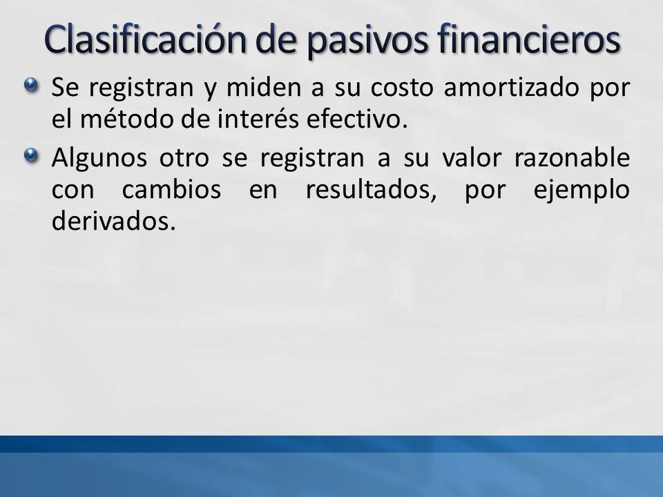 Se registran y miden a su costo amortizado por el método de interés efectivo.