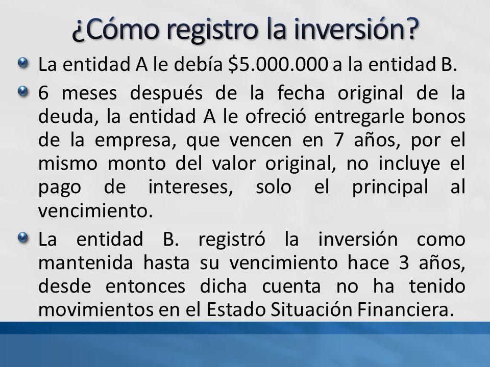 La entidad A le debía $5.000.000 a la entidad B. 6 meses después de la fecha original de la deuda, la entidad A le ofreció entregarle bonos de la empr