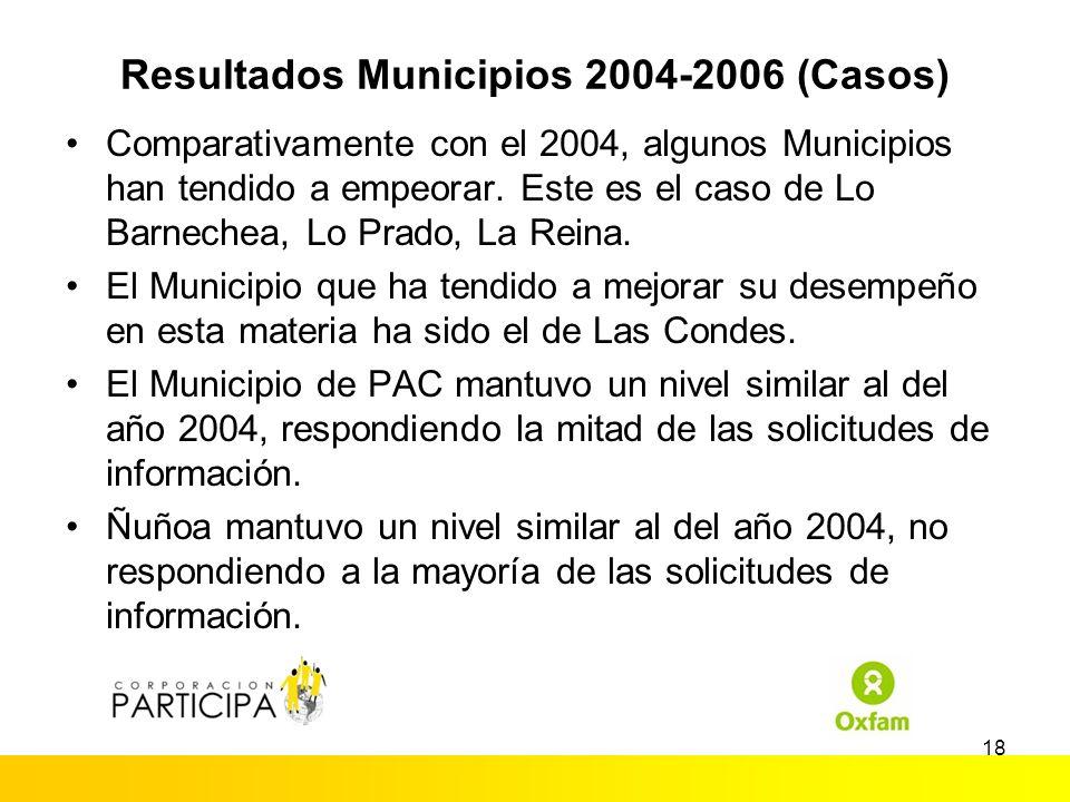 17 Resultados Municipios 2006 (Casos)