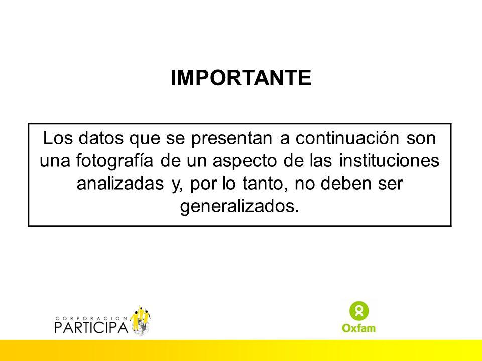 19 Los 5 que más responden, 2006 InstituciónSilencio Info completa Info incompl.
