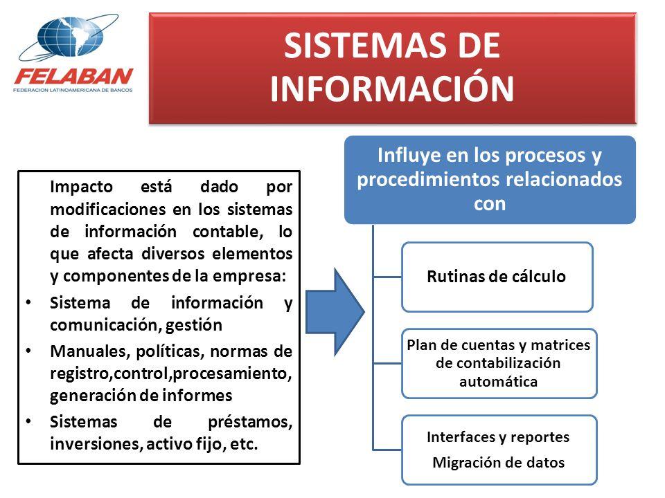 SISTEMAS DE INFORMACIÓN Impacto está dado por modificaciones en los sistemas de información contable, lo que afecta diversos elementos y componentes d