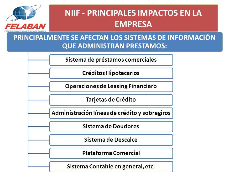 NIIF - PRINCIPALES IMPACTOS EN LA EMPRESA PRINCIPALMENTE SE AFECTAN LOS SISTEMAS DE INFORMACIÓN QUE ADMINISTRAN PRESTAMOS: Sistema de préstamos comerc
