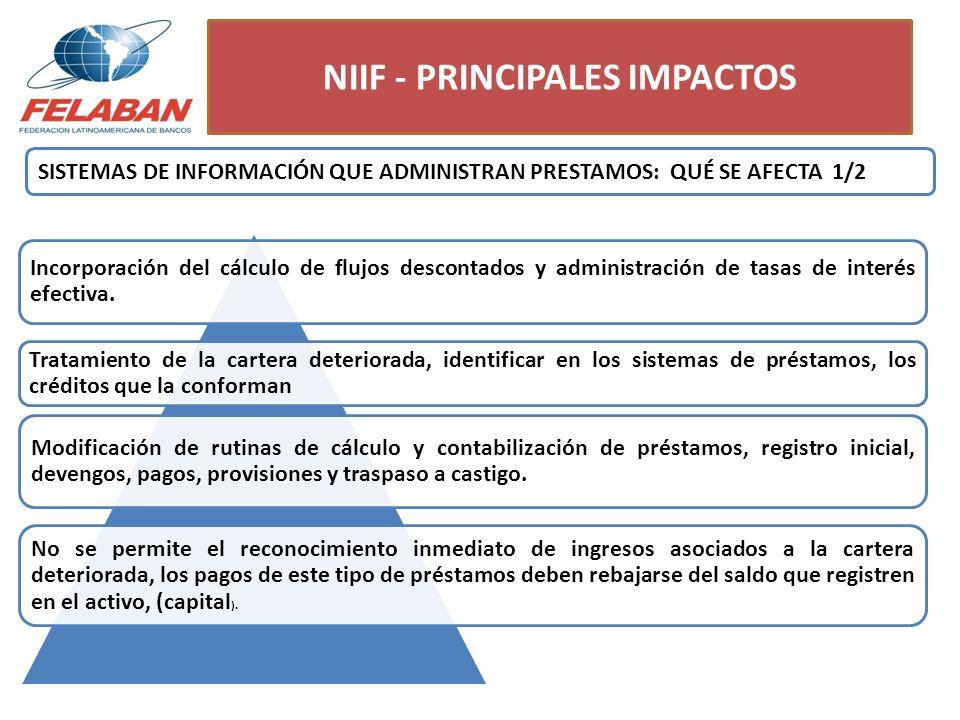 NIIF - PRINCIPALES IMPACTOS Incorporación del cálculo de flujos descontados y administración de tasas de interés efectiva. Tratamiento de la cartera d